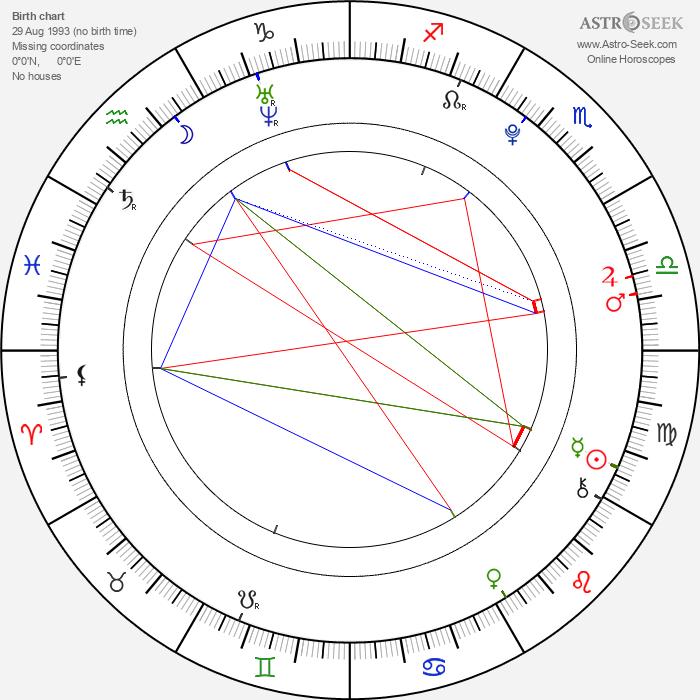 Lucas Cruikshank - Astrology Natal Birth Chart