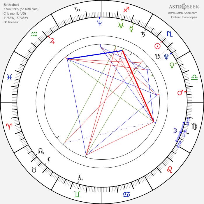Lucas Neff - Astrology Natal Birth Chart