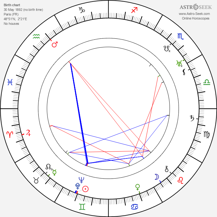 Luce Fabiole - Astrology Natal Birth Chart