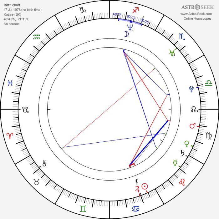 Lucia Jašková - Astrology Natal Birth Chart