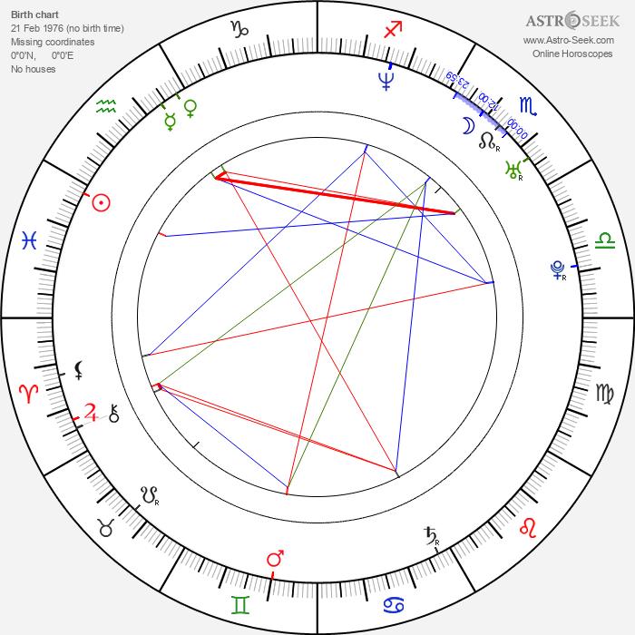 Lucia Lužinská - Astrology Natal Birth Chart