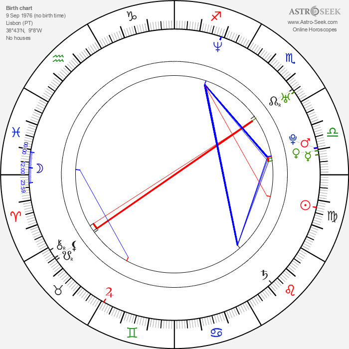 Lúcia Moniz - Astrology Natal Birth Chart