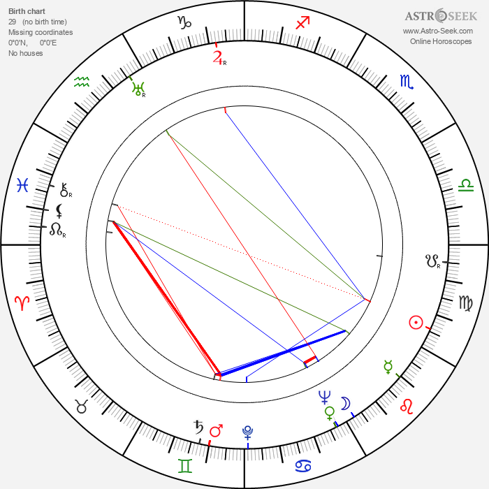 Lucia Nifontoff - Astrology Natal Birth Chart