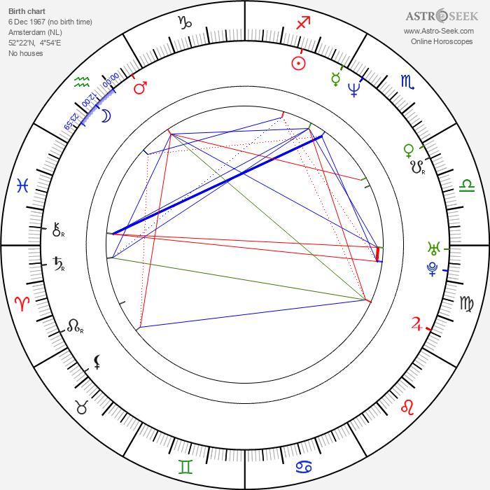 Lucia Rijker - Astrology Natal Birth Chart
