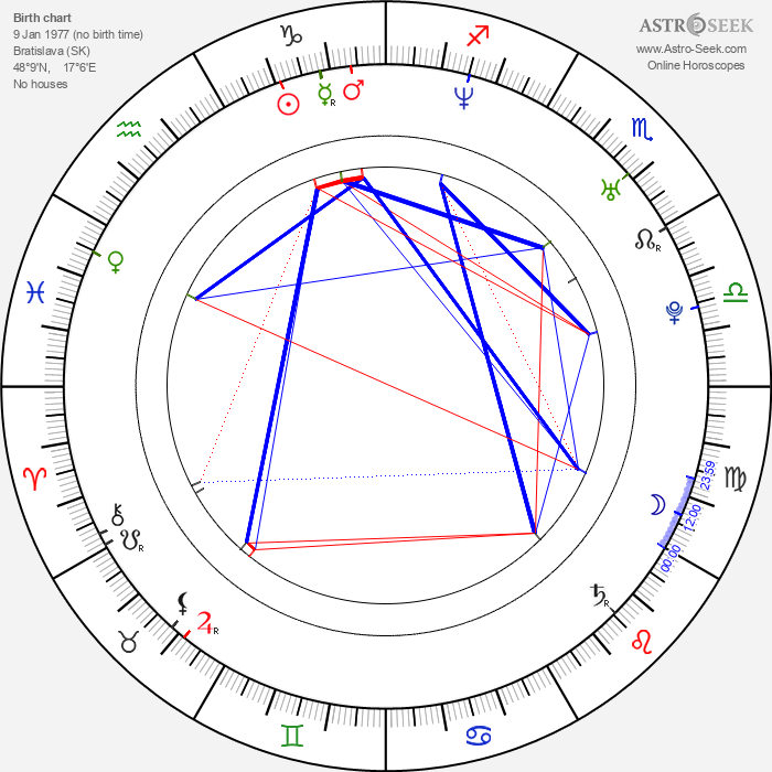 Lucia Šoralová - Astrology Natal Birth Chart
