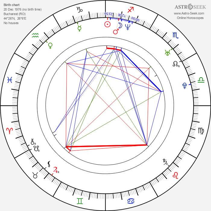 Lucian Viziru - Astrology Natal Birth Chart