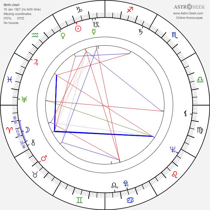 Luciano Pigozzi - Astrology Natal Birth Chart