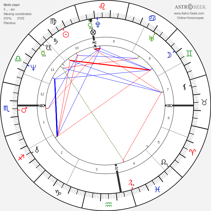 Luciano Teodori - Astrology Natal Birth Chart