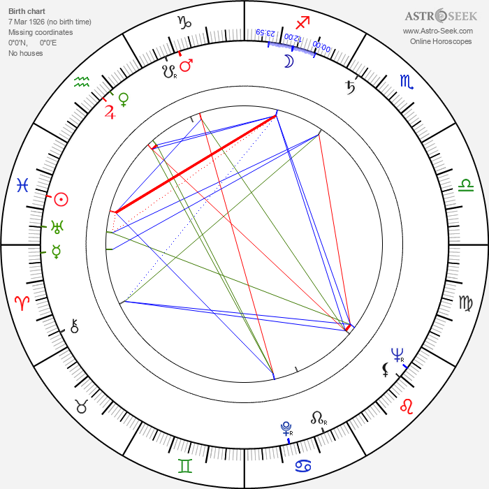 Luciano Vincenzoni - Astrology Natal Birth Chart