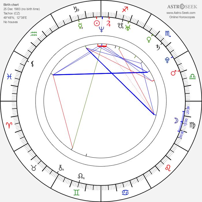 Lucie Anna Nová - Astrology Natal Birth Chart