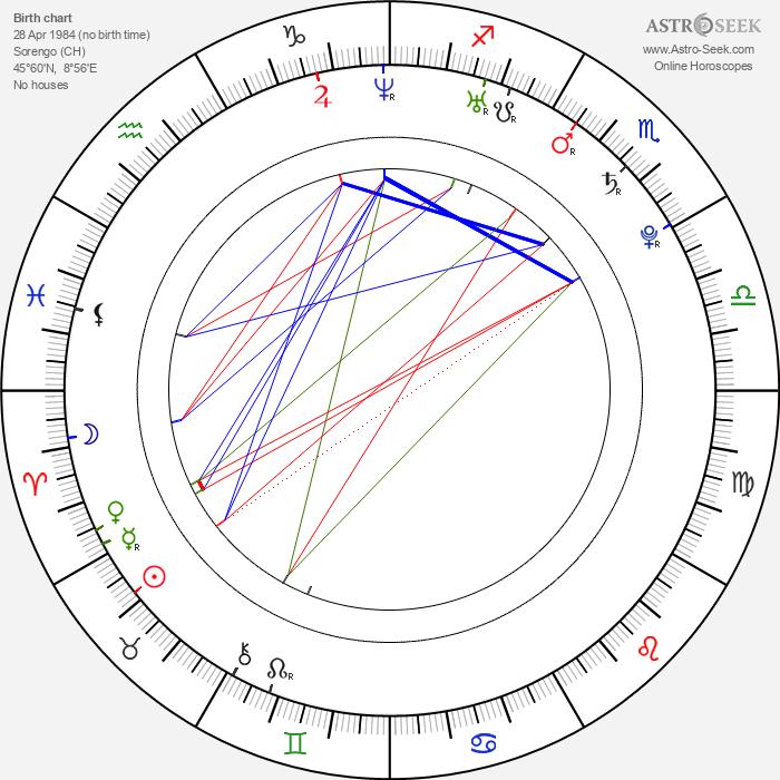 Lucie-Anne Blazek - Astrology Natal Birth Chart