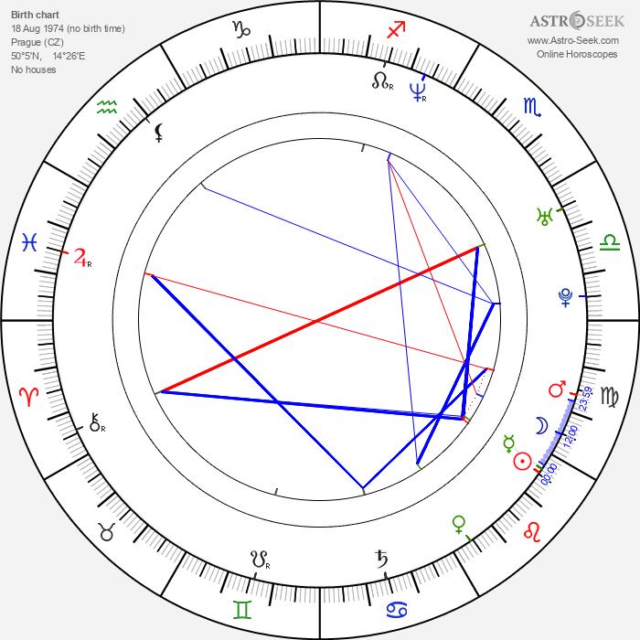 Lucie Benešová - Astrology Natal Birth Chart