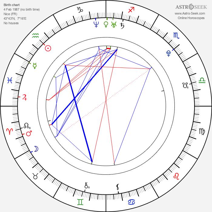 Lucie Bernardoni - Astrology Natal Birth Chart