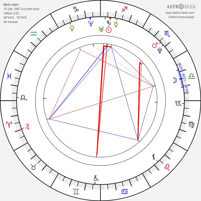 Lucie Bittalová - Astrology Natal Birth Chart