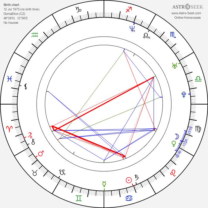 Lucie Březovská - Astrology Natal Birth Chart