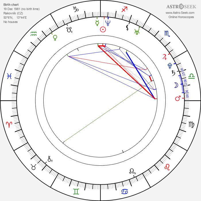 Lucie Černíková - Astrology Natal Birth Chart