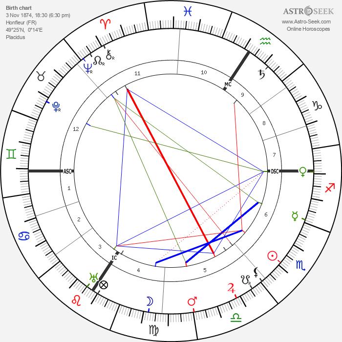 Lucie Delarue-Mardrus - Astrology Natal Birth Chart