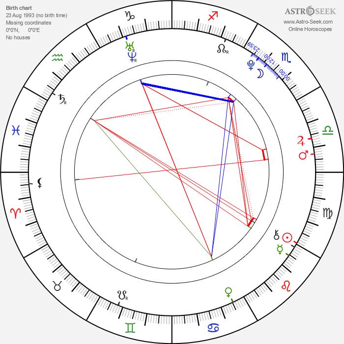 Lucie Hollmann - Astrology Natal Birth Chart