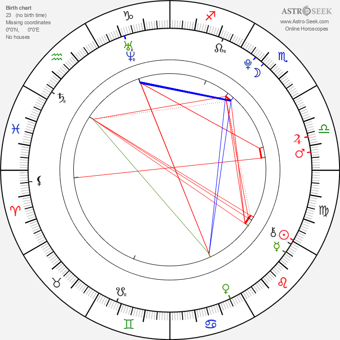Lucie Hollmann - Astrology Natal Birth Chart
