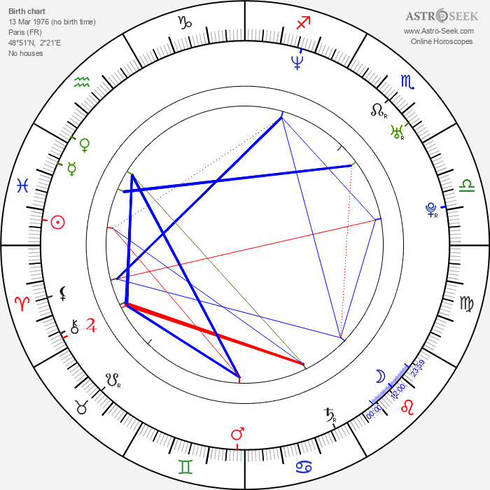 Lucie Jeanne - Astrology Natal Birth Chart