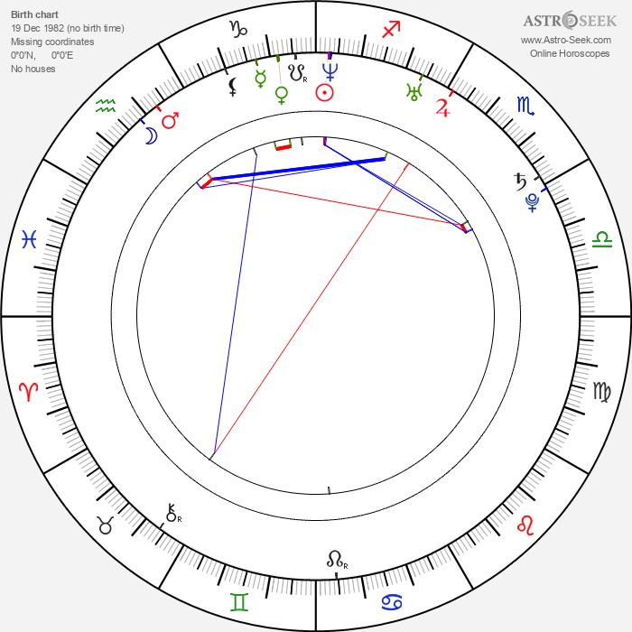 Lucie Jiříková - Astrology Natal Birth Chart