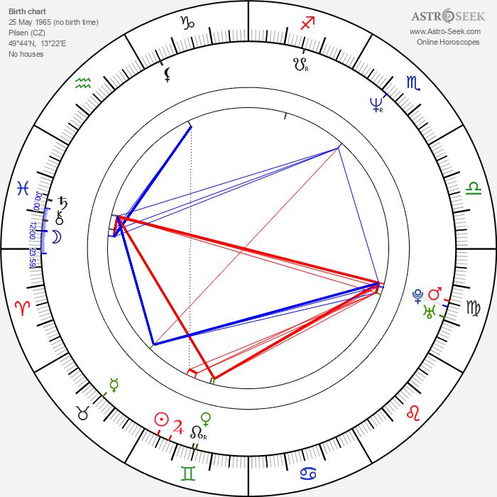 Lucie Juřičková - Astrology Natal Birth Chart