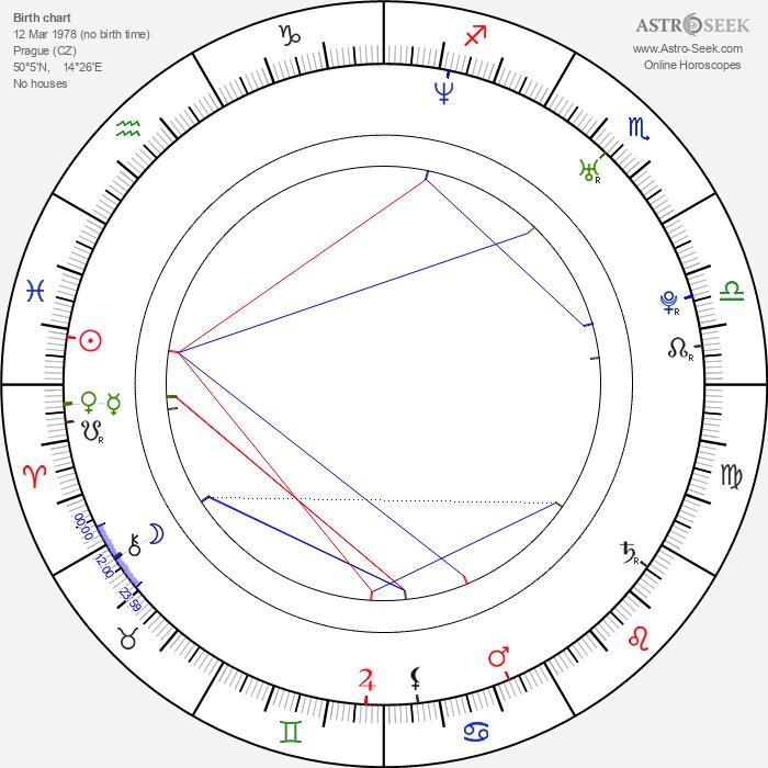 Lucie Kachtíková - Astrology Natal Birth Chart