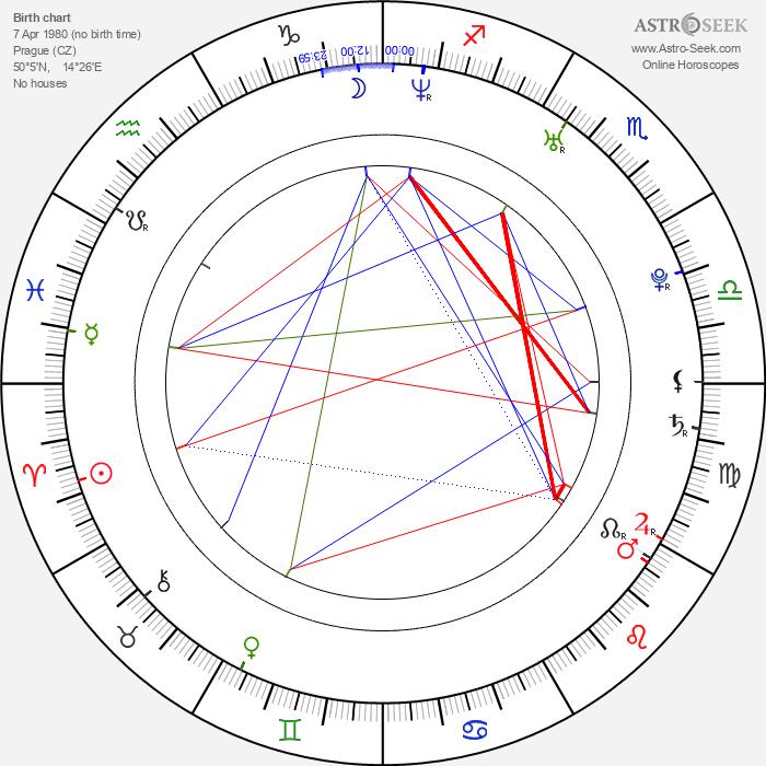 Lucie Kostelecká - Astrology Natal Birth Chart