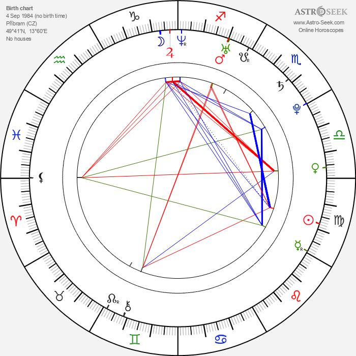 Lucie Křížková Váchová - Astrology Natal Birth Chart