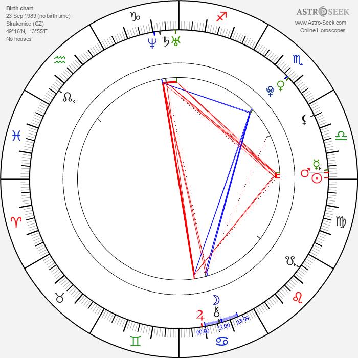 Lucie Kunešová - Astrology Natal Birth Chart