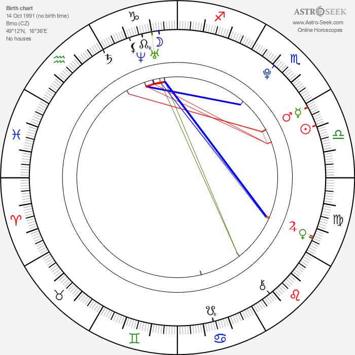 Lucie Mánková - Astrology Natal Birth Chart