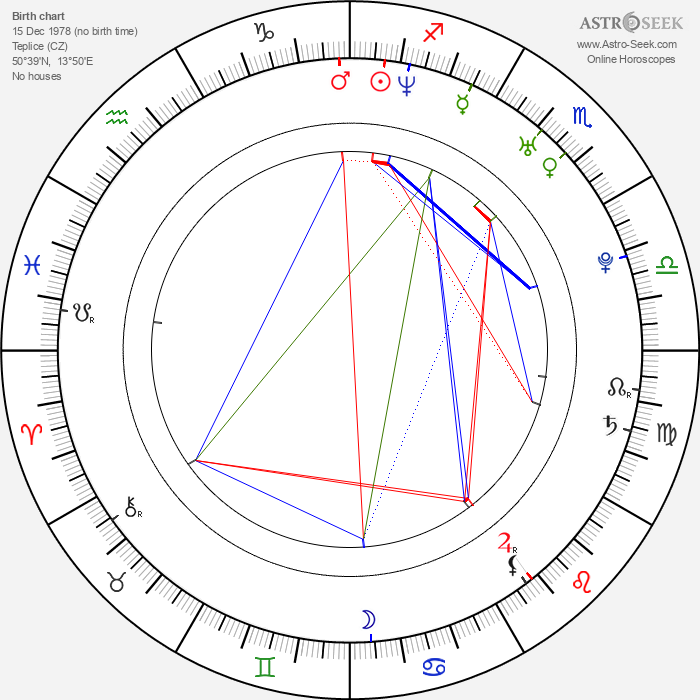 Lucie Pernetová - Astrology Natal Birth Chart