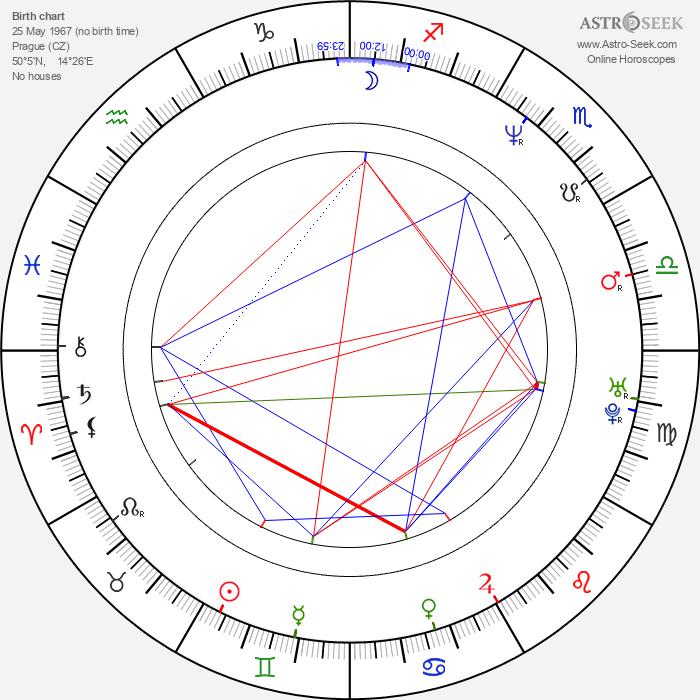 Lucie Šternerová - Astrology Natal Birth Chart