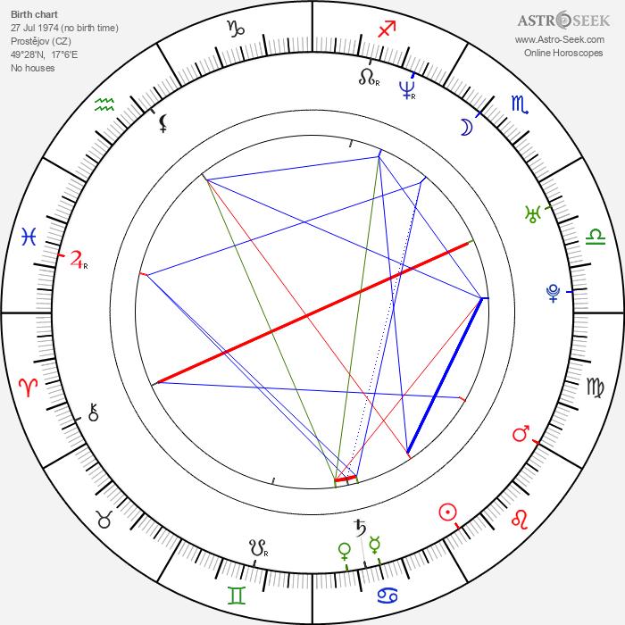 Lucie Vačkářová - Astrology Natal Birth Chart