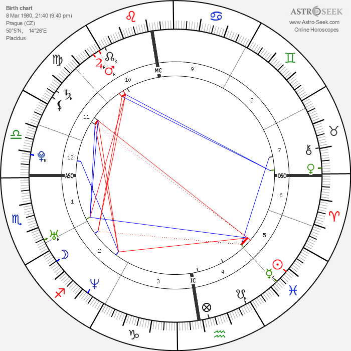 Lucie Vondráčková - Astrology Natal Birth Chart