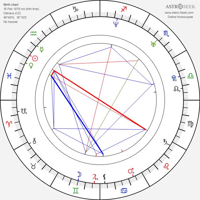 Lucie Žáčková - Astrology Natal Birth Chart