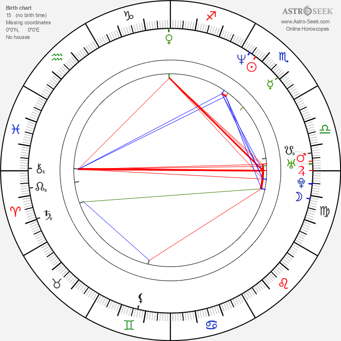 Lucie Zedníčková - Astrology Natal Birth Chart