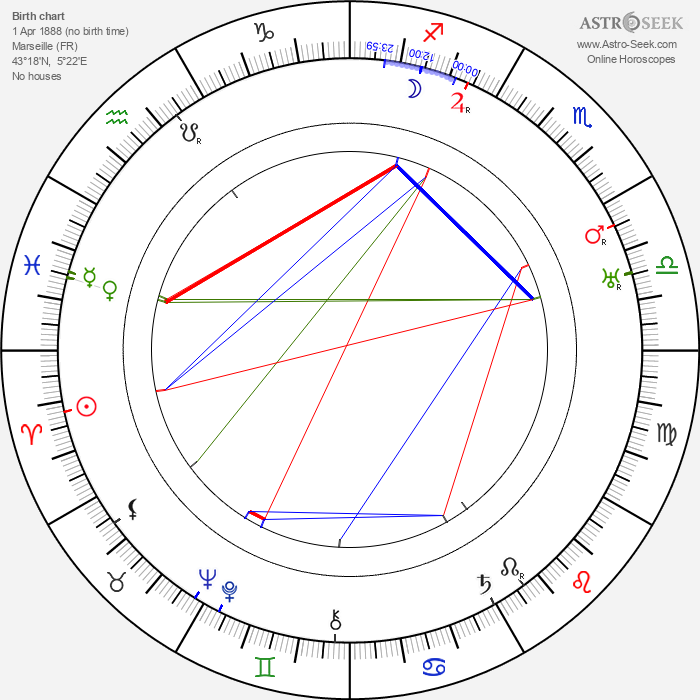 Lucien Callamand - Astrology Natal Birth Chart