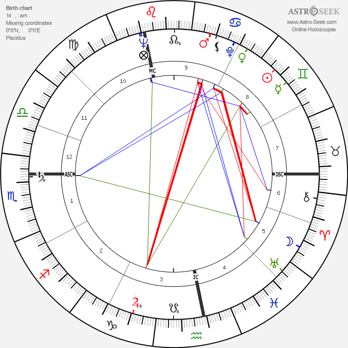 Lucien Israel - Astrology Natal Birth Chart