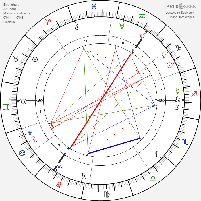 Lucien Leduc - Astrology Natal Birth Chart