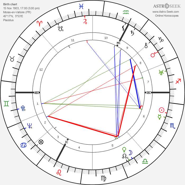Lucien Rebatet - Astrology Natal Birth Chart