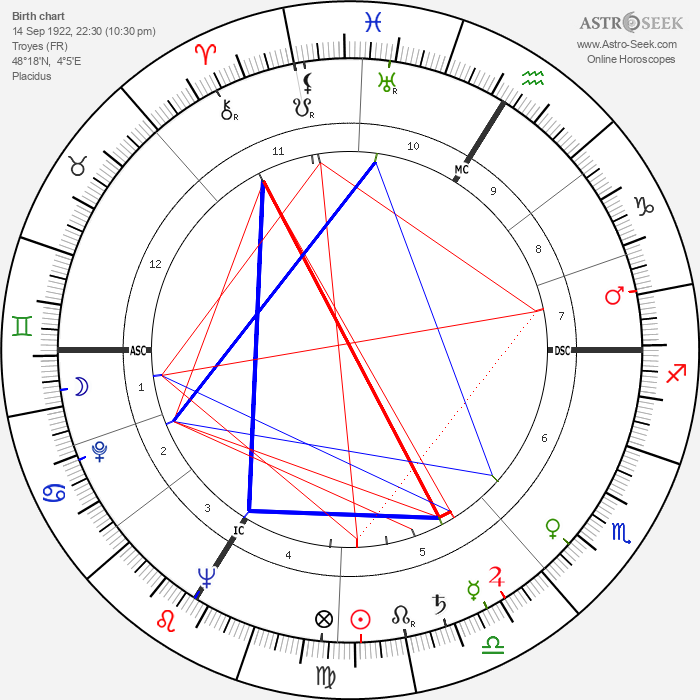 Lucien Zins - Astrology Natal Birth Chart