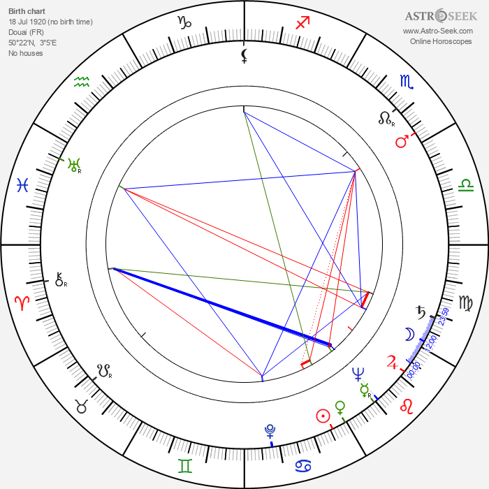 Lucienne Legrand - Astrology Natal Birth Chart
