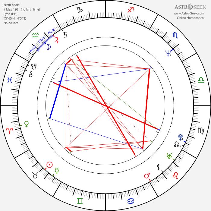 Lucile Hadzihalilovic - Astrology Natal Birth Chart