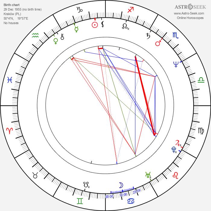 Lucja Mróz - Astrology Natal Birth Chart