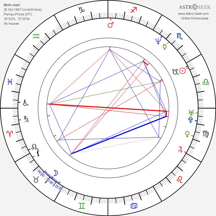Luck Mervil - Astrology Natal Birth Chart
