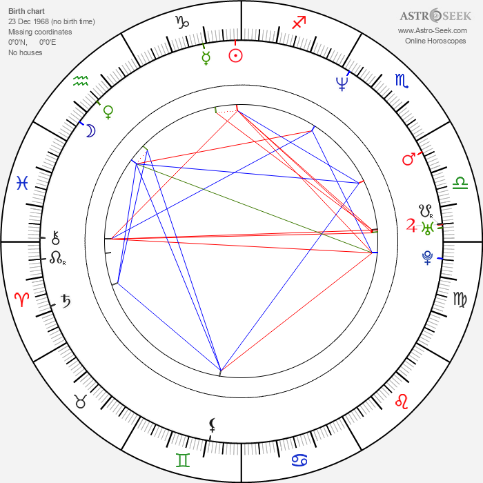 Lucy Bell - Astrology Natal Birth Chart