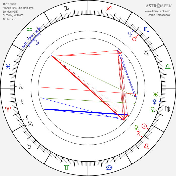 Lucy Briers - Astrology Natal Birth Chart
