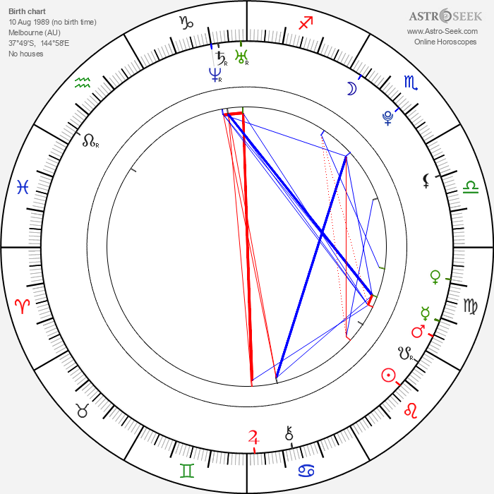 Lucy Honigman - Astrology Natal Birth Chart