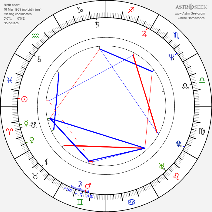 Ludger Pistor - Astrology Natal Birth Chart